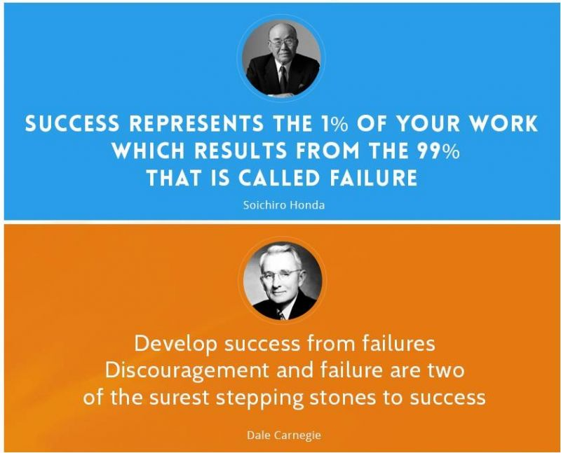 Success essay definition