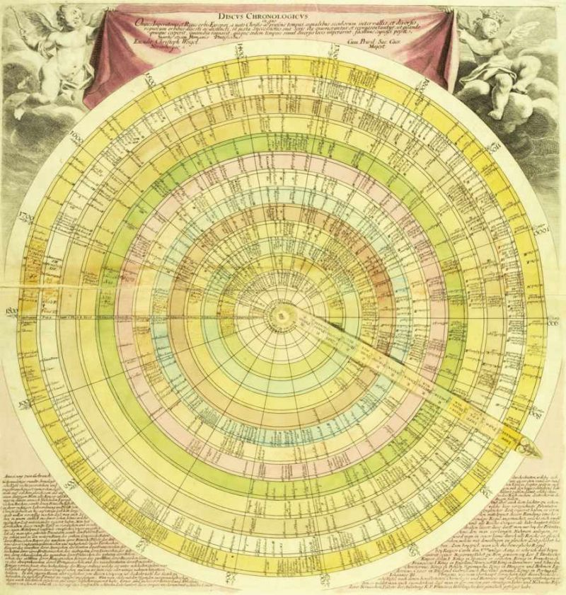 Mysteries of Time Cartographiesoftime3