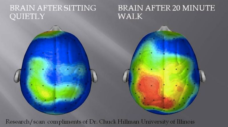 how to concentrate after a break